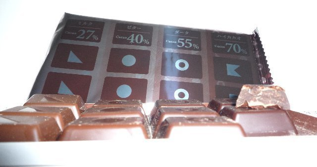 LOOK4 Chocolate Collection